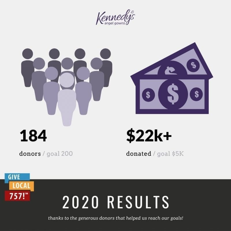 Give Local 757! 2 - Kennedys Angel Gowns